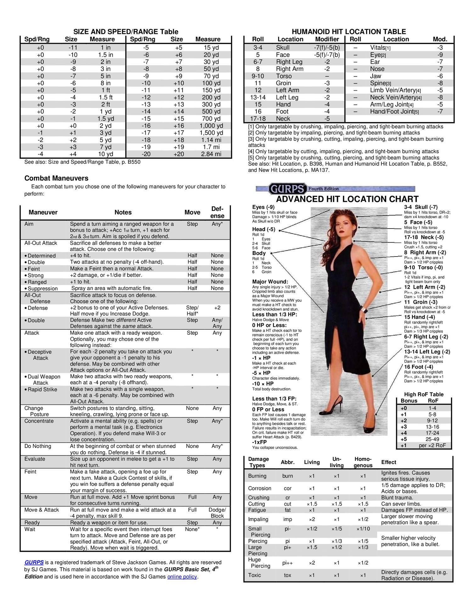 html 4 cheat sheet pdf
