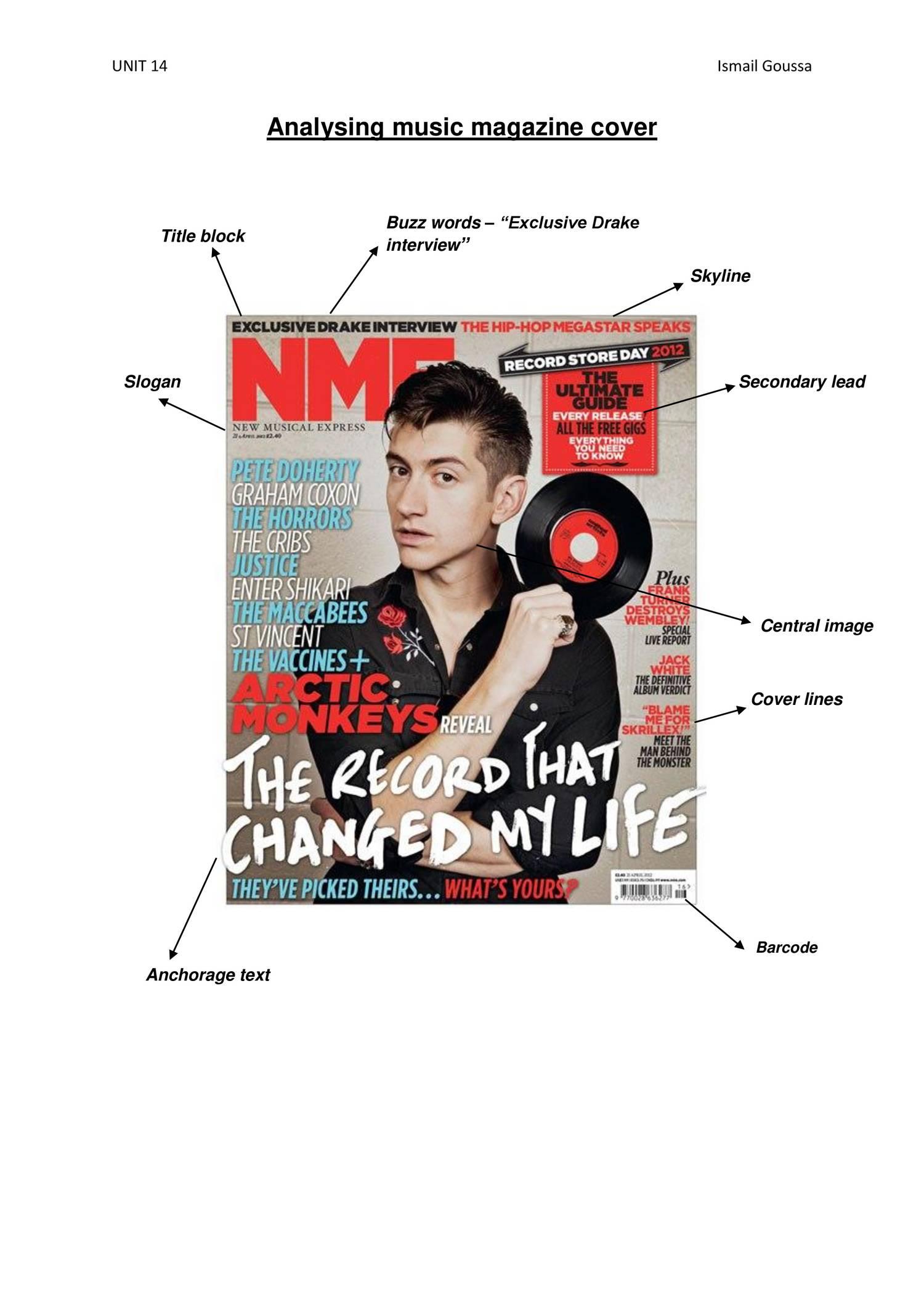 Analysing Music Magazinesdocx Docdroid