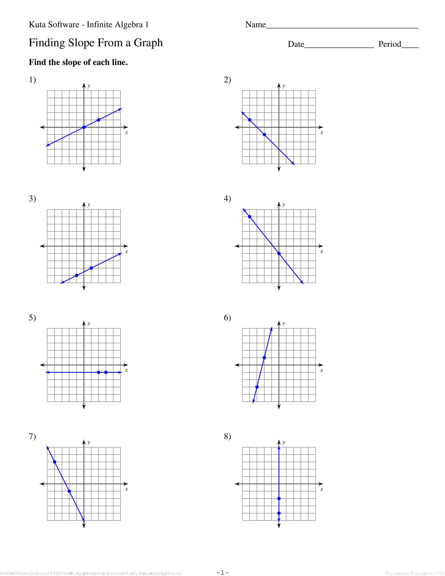 Week 4 Homework Adv Math- Slope From a Graph.pdf | DocDroid
