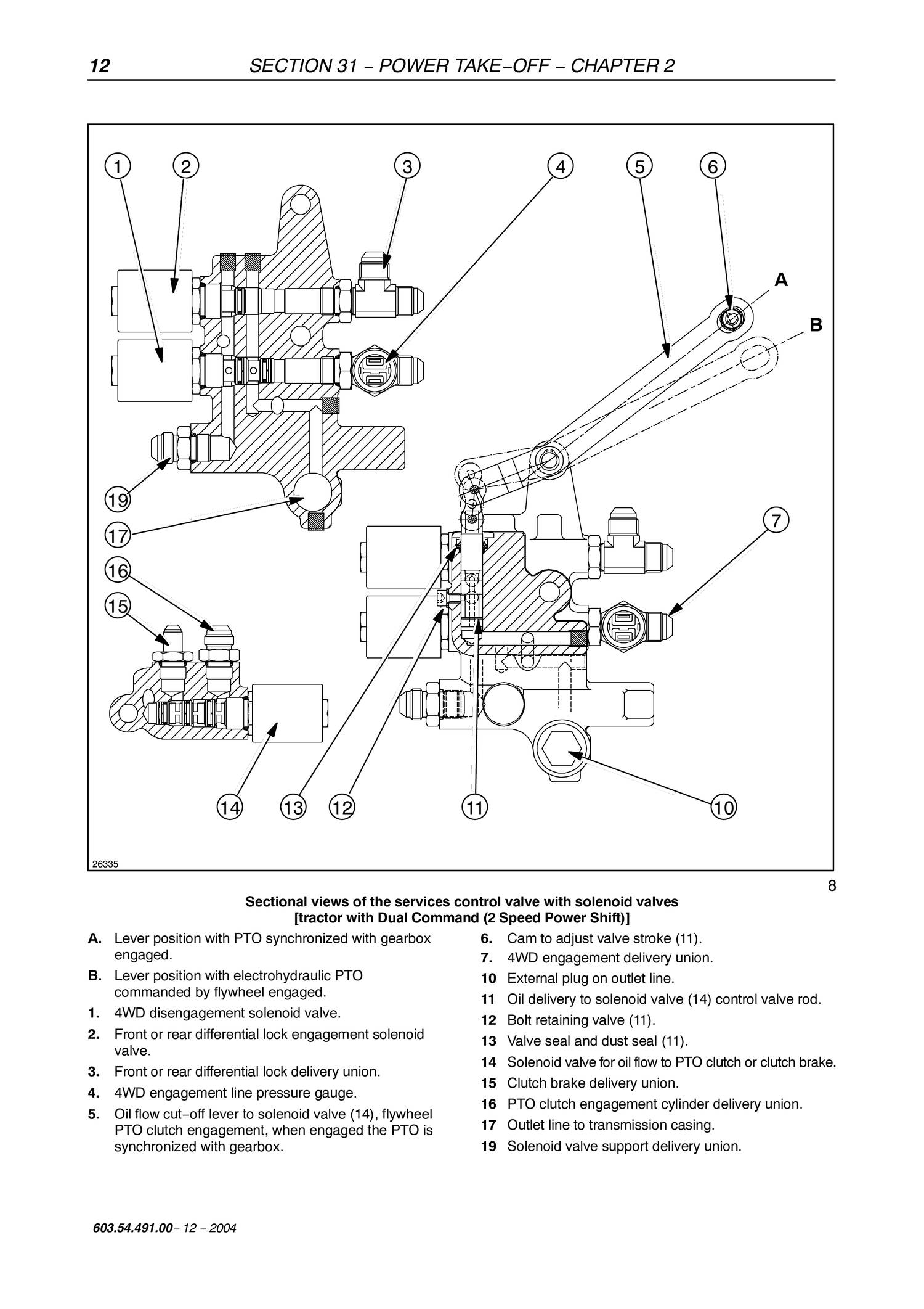 New Holland Tl70a  Tl80a  Tl 90a  Tl100a Service Repair Manual Pdf