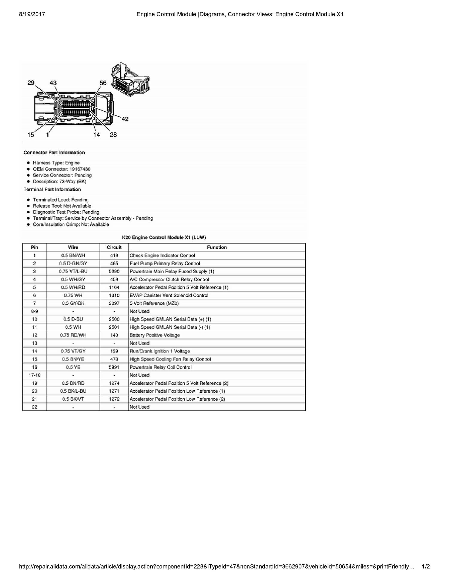 gmg body fuse box wiring diagram fuse box toyota wiring