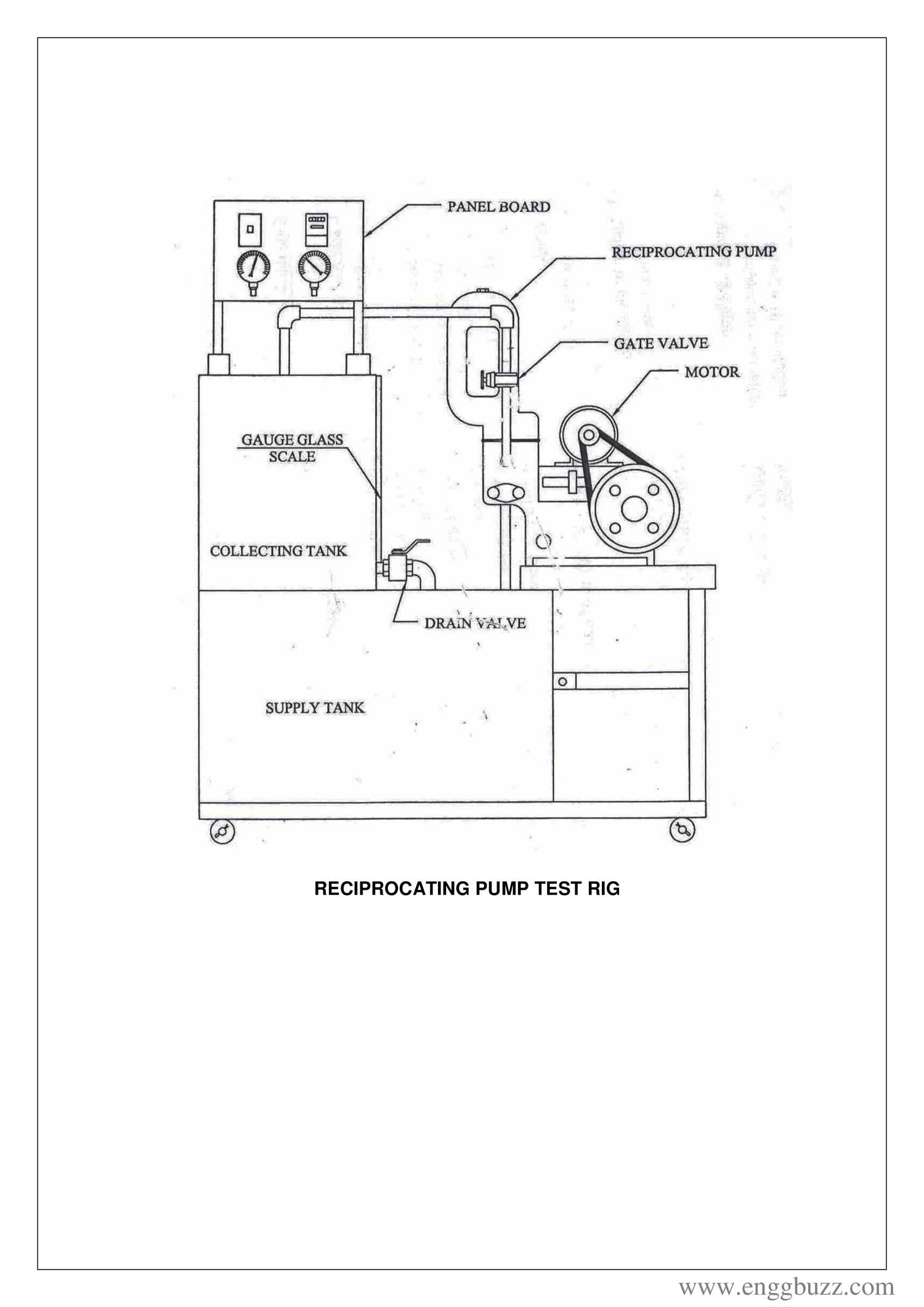 CONDUCTING EXPERIMENTS AND DRAWING THE CHARACTERISTICS CURVES OF RECIPROCATING  PUMP.pdf - DocDroid