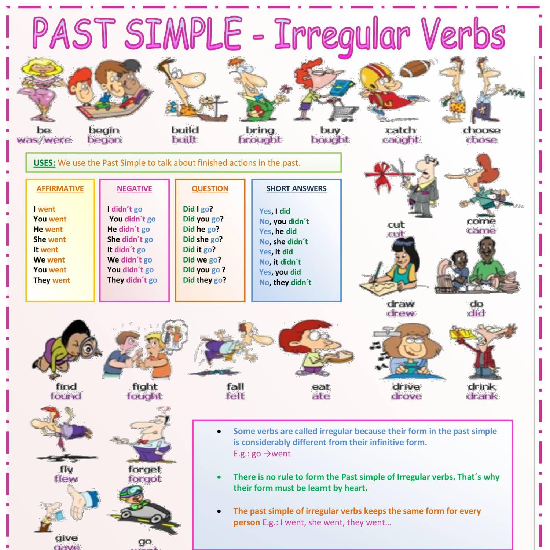 Past simple exercises regular verbs Agendaweb