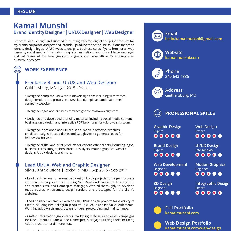 kamal munshi resume  2018pdf  docdroid