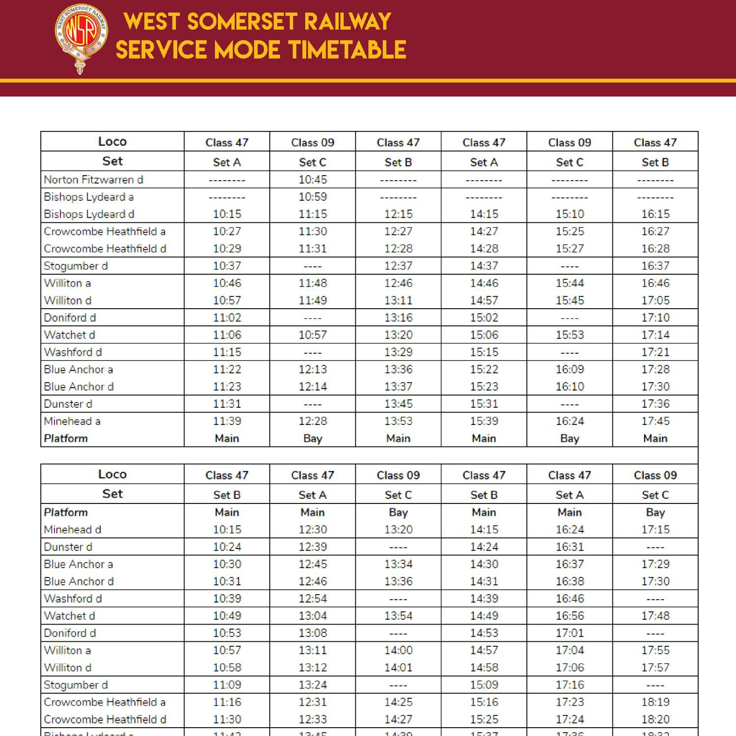 TSW West Somerset Railway Service Mode Timetable pdf | DocDroid