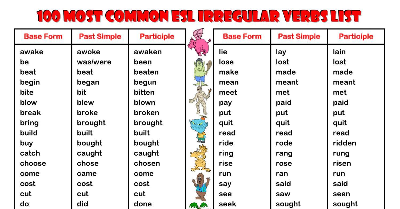 Common Irregular Verbs Checklist English Banana