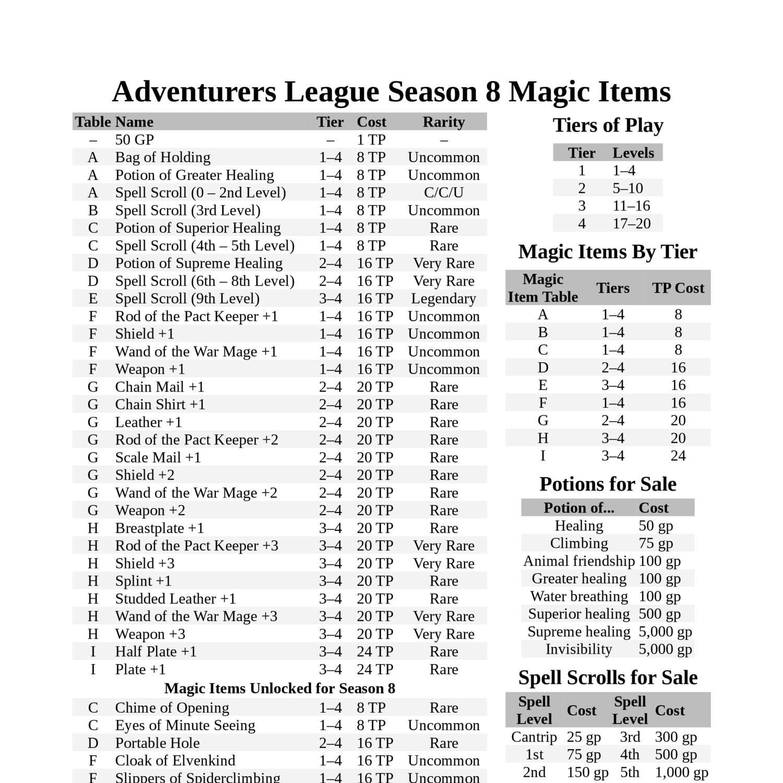 AL Season 8 Magic Items pdf | DocDroid