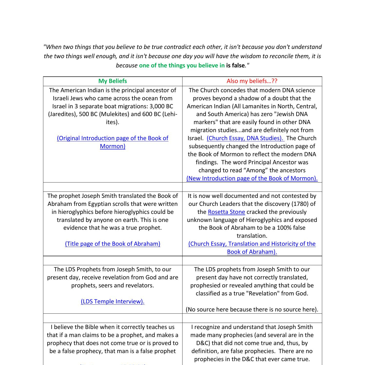 Proquest dissertations & theses full text
