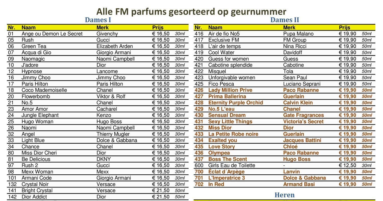 Fm Parfum Lijst Op Geurnummerpdf Docdroid