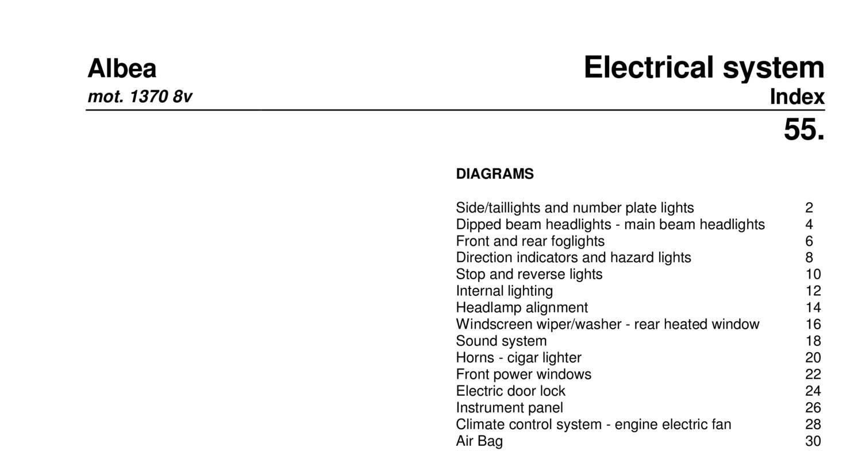 Phenomenal Fiat Albea 1 4 8V Electrical System Pdf Docdroid Wiring 101 Cularstreekradiomeanderfmnl