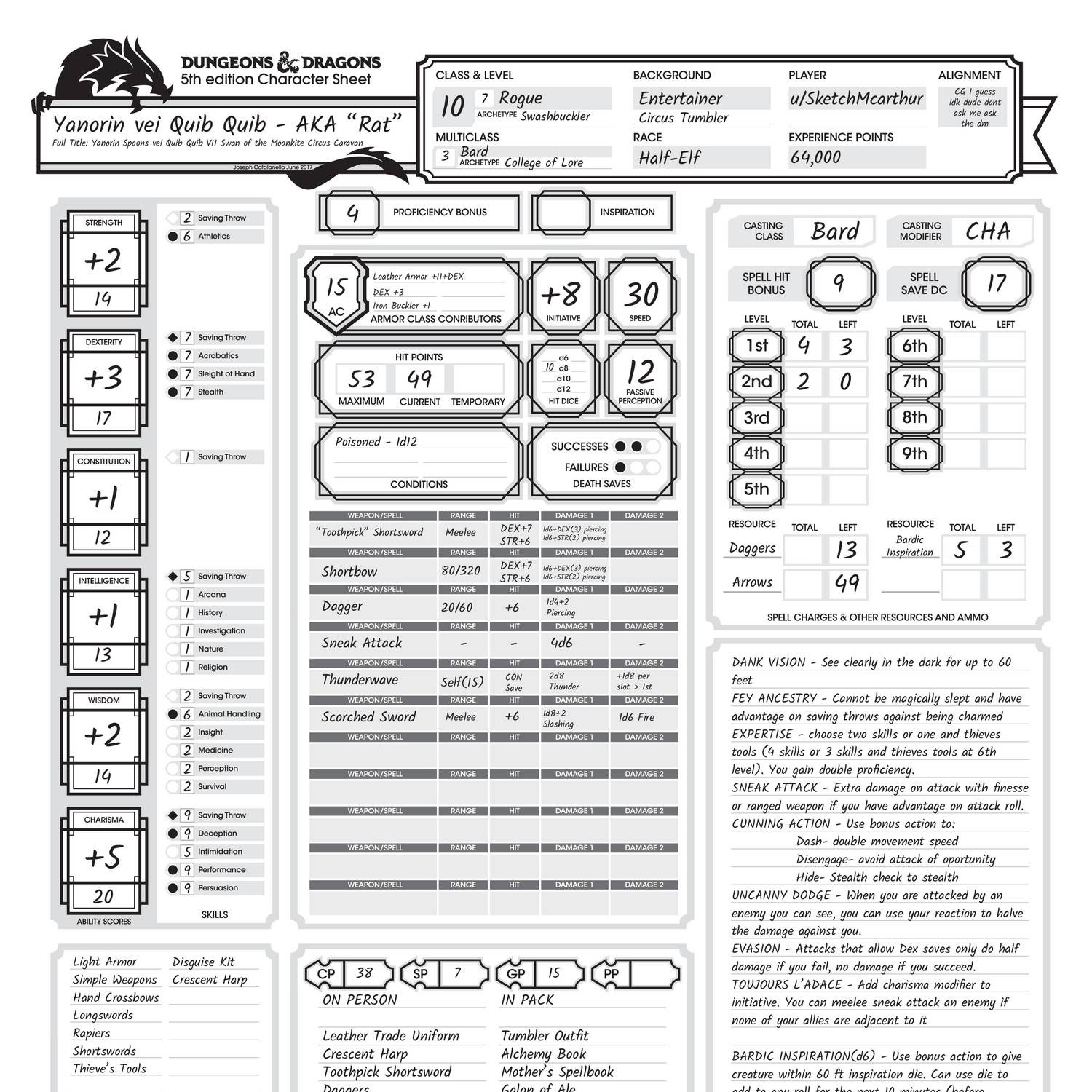 Character Sheet Example.pdf