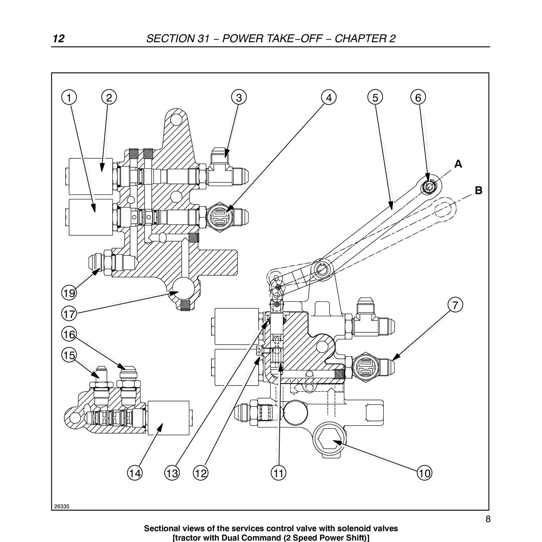 New holland tl100a repair Manual