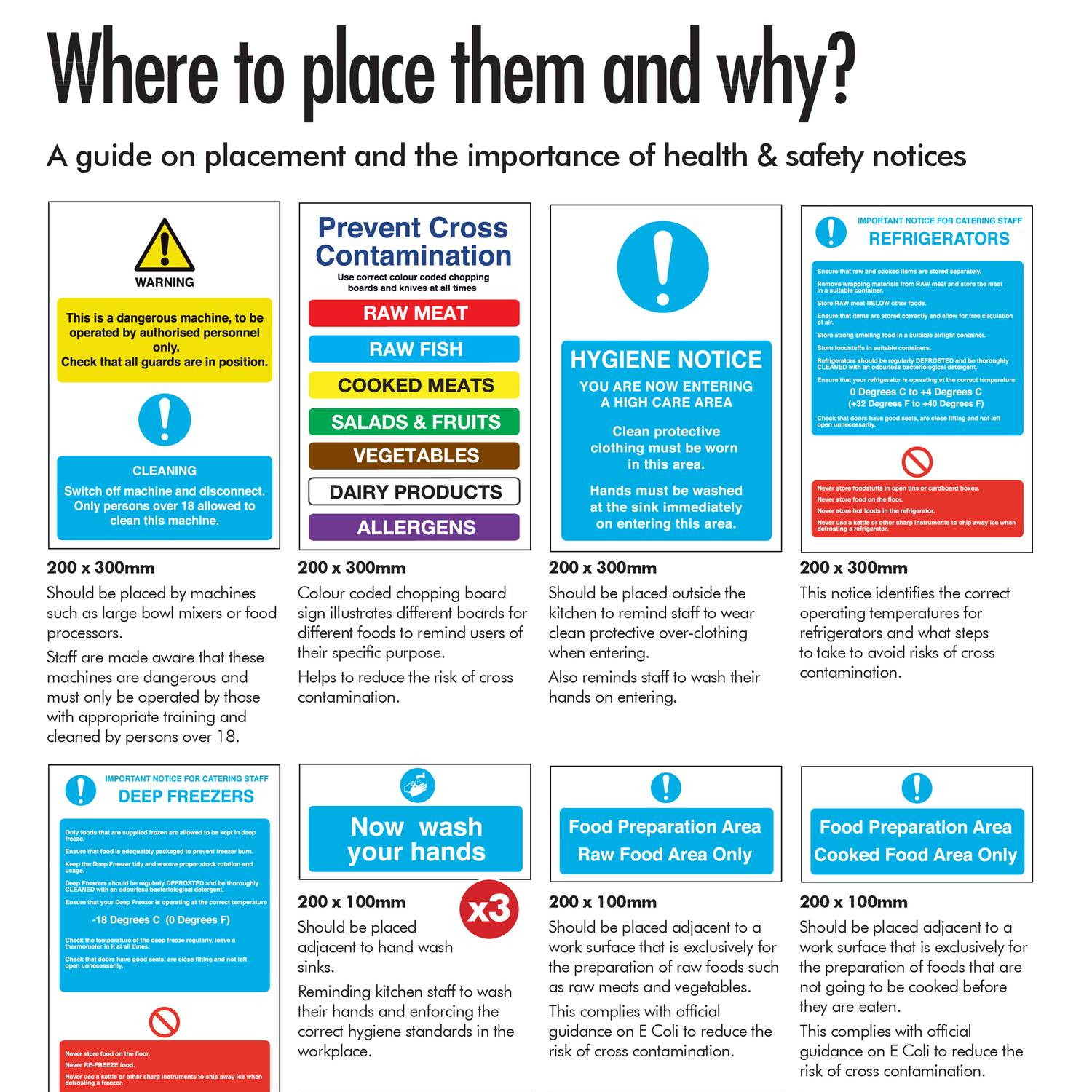 Where To Place Them And Why.pdf - DocDroid