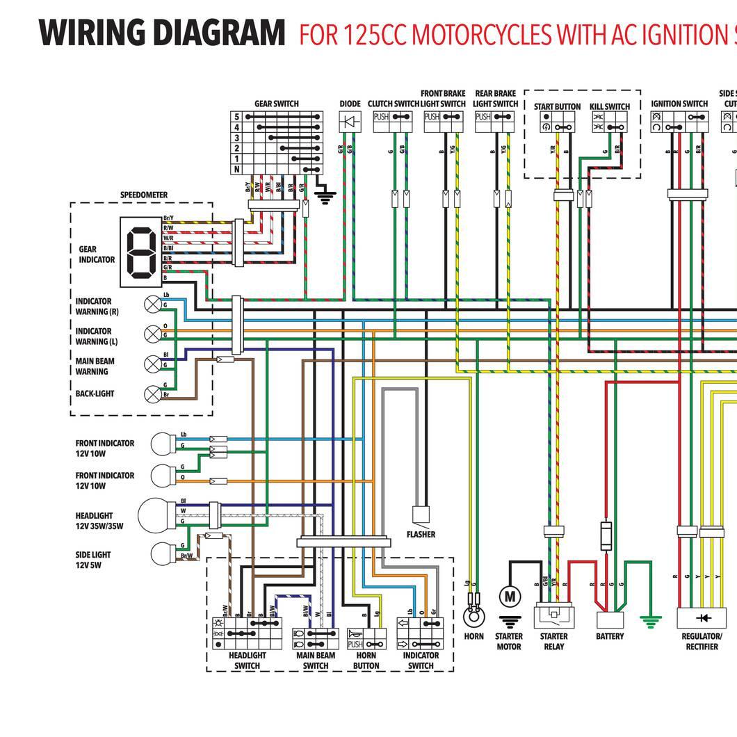 125 Motorcycle Ac Wiring Diagram Pdf
