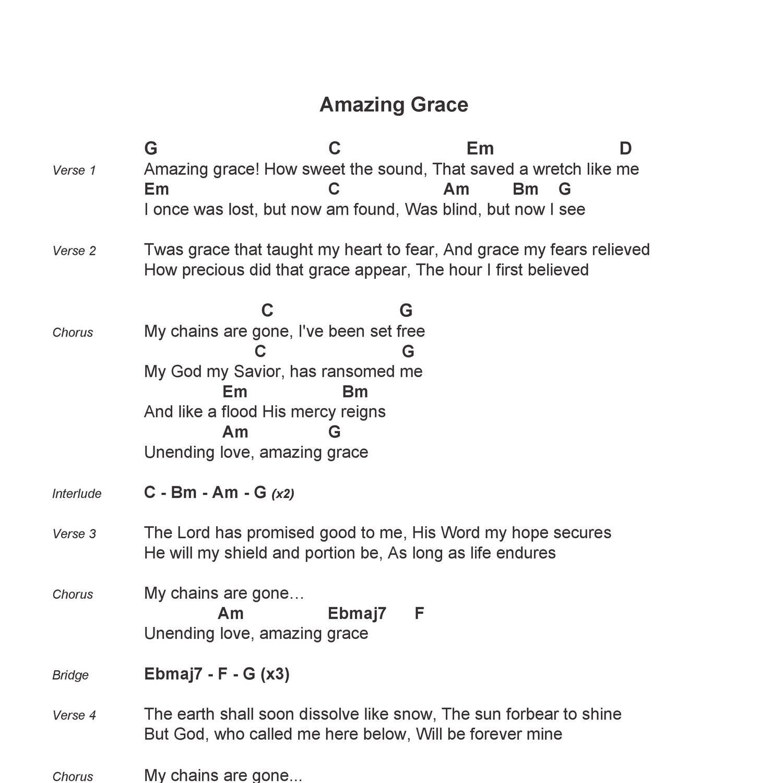 Amazing Grace Chords Guitar Gallery Basic Guitar Chords Finger