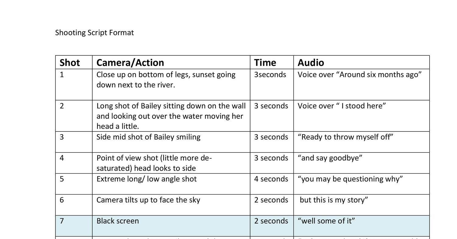 Shooting script docdroid for Camera script template