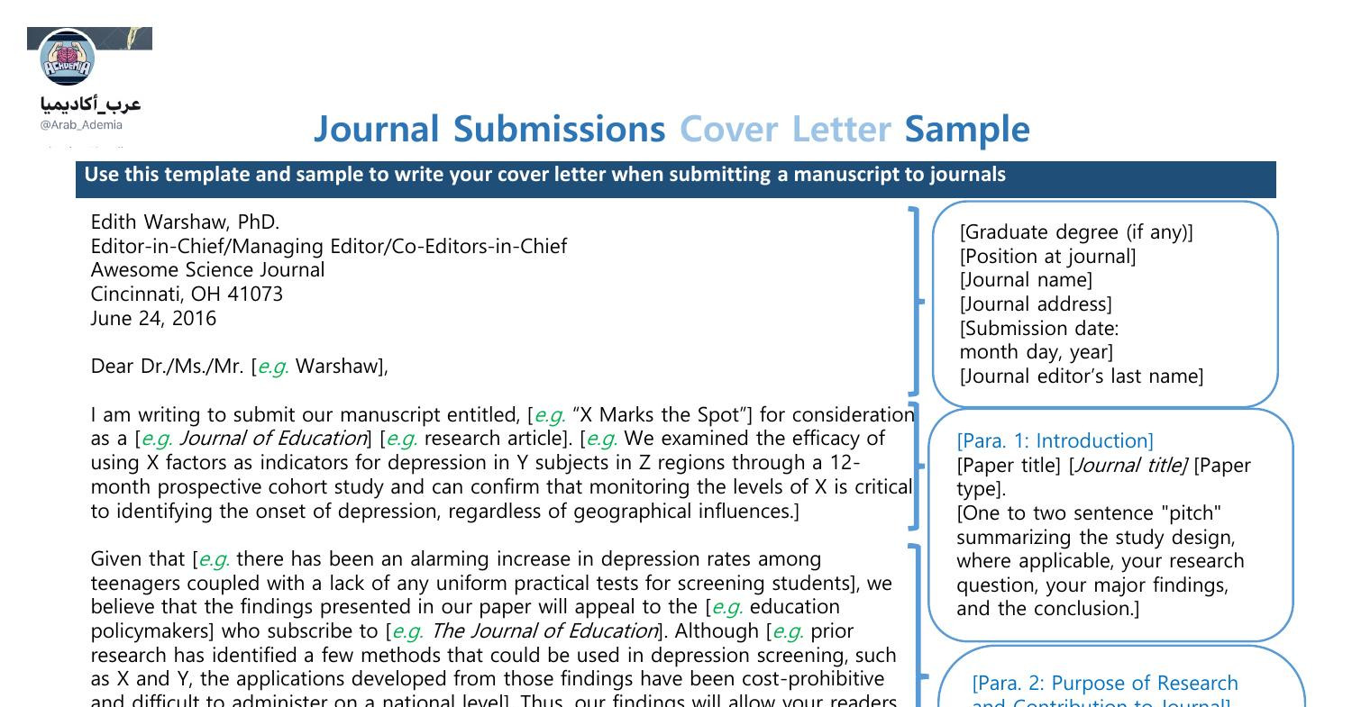 Journal Submissions Cover Letter Sample Pdf Docdroid