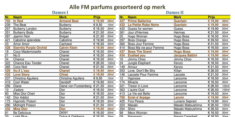 Fm Parfum Lijstpdf Docdroid