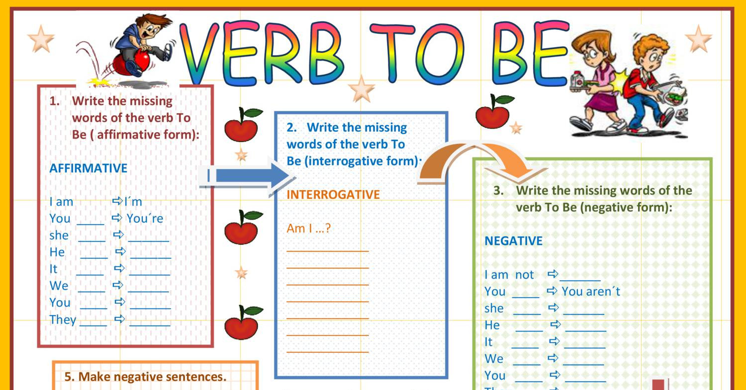 verb to be forms pdf