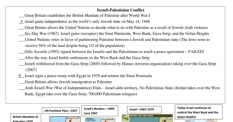 https://www.docdroid.net/thumbnail/t8w7Tqa/1500,785/israel-timeline.jpg