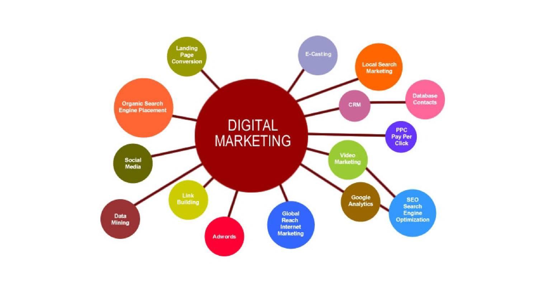 Marketing report pdf